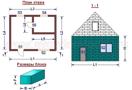 Как рассчитать количество блоков на гараж из газобетона